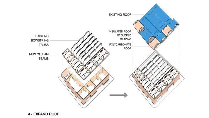 Roof interpretation of the bowstring truss: